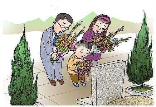 Tập tục đi thăm mộ vào ngày tết thanh minh