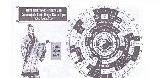 Nam nhâm dần 1962 hợp hướng gì
